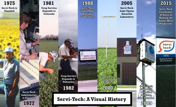 Timeline_ServiTech